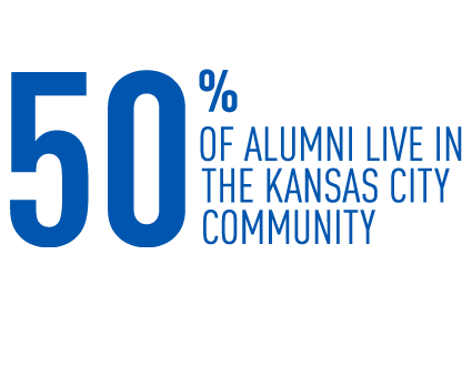 50% of alumni live in the kansas city community