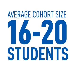 Average Cohort Size, 16 to 20